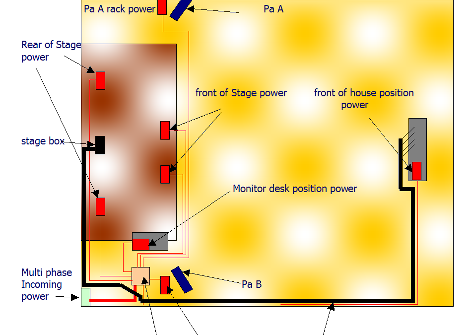 MAINS POWER, A QUICK GUIDE